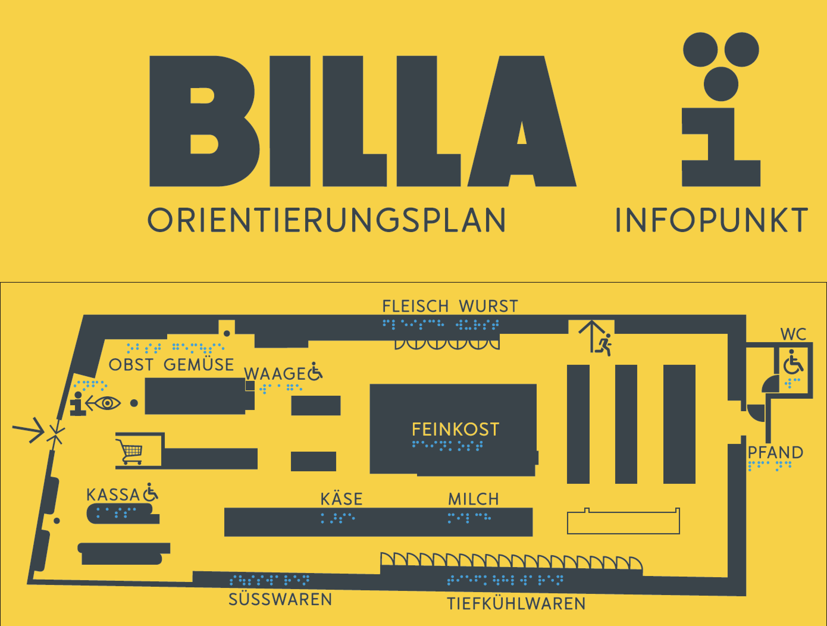 Billa Wien taktiler Orientierungsplan